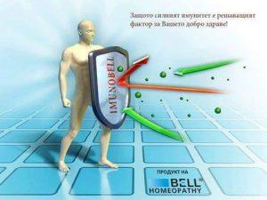 imunobell 6tit